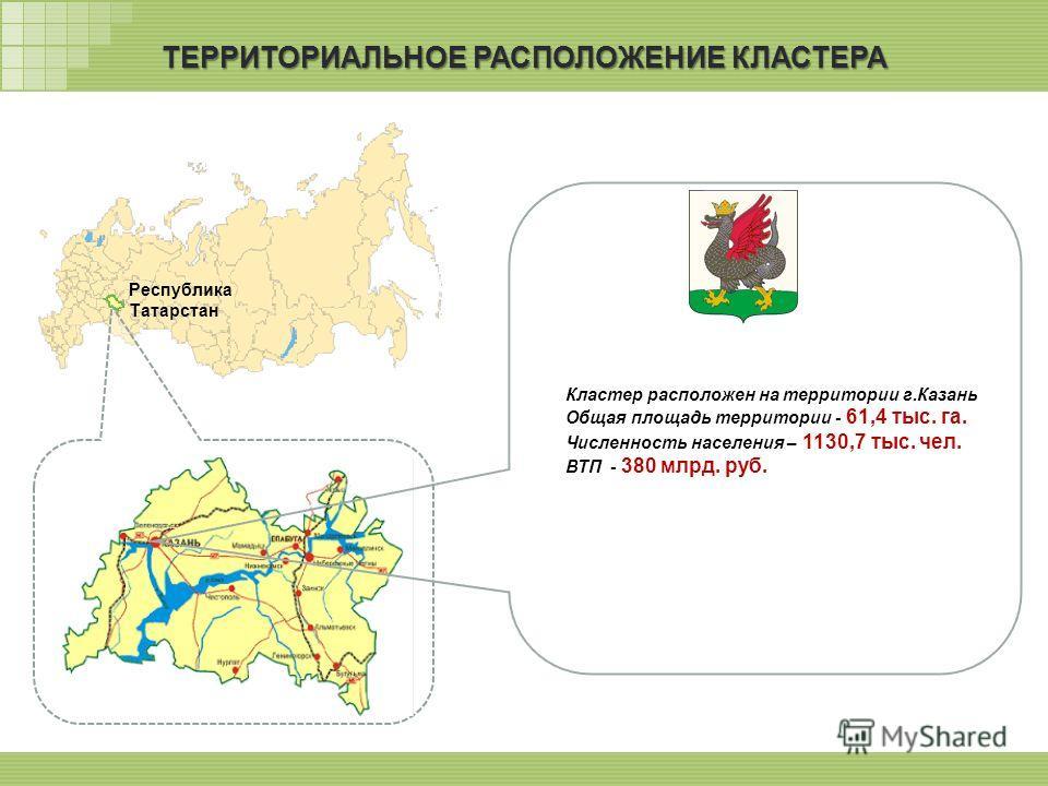 Республика Татарстан ТЕРРИТОРИАЛЬНОЕ РАСПОЛОЖЕНИЕ КЛАСТЕРА Кластер расположен на территории г.Казань Общая площадь территории - 61,4 тыс. га. Численность населения – 1130,7 тыс. чел. ВТП - 380 млрд. руб.