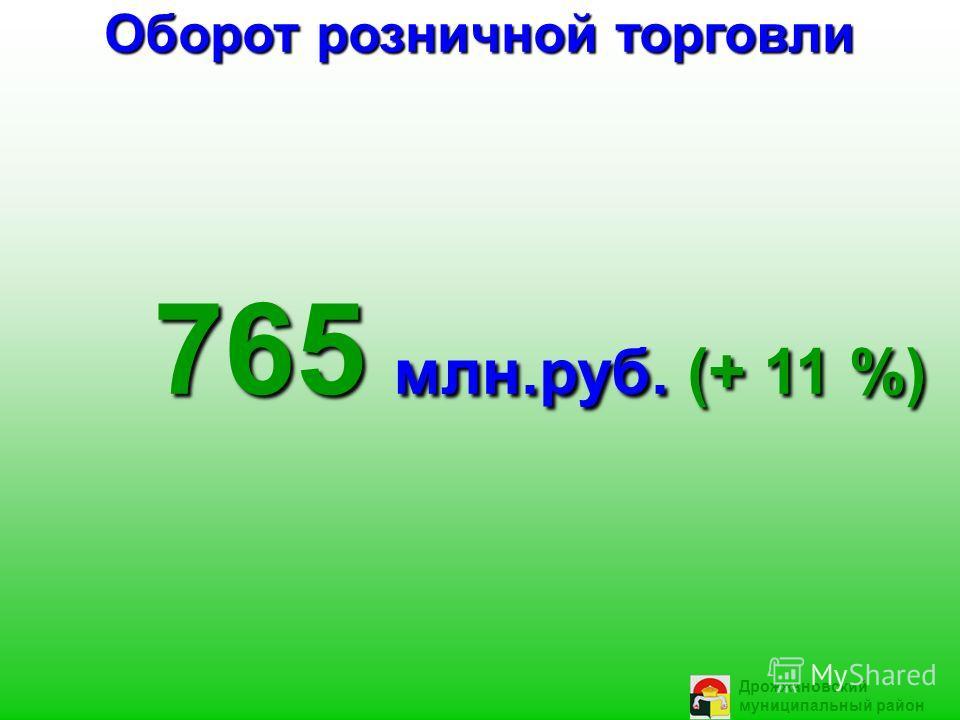 Оборот розничной торговли 765 млн.руб. (+ 11 %) 765 млн.руб. (+ 11 %) Дрожжановский муниципальный район