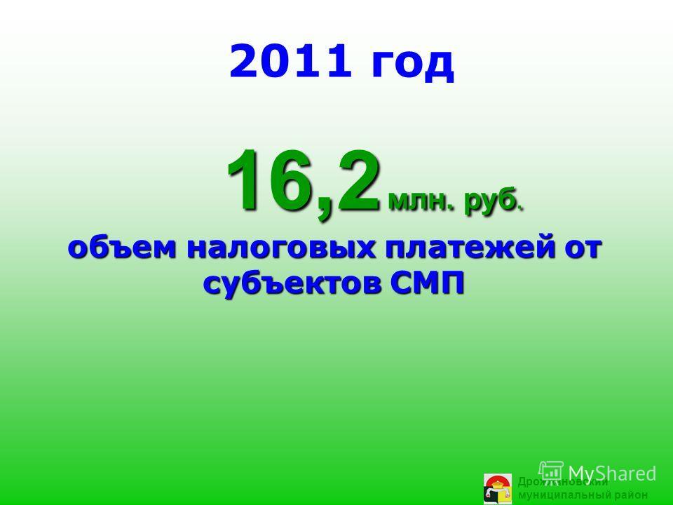 Дрожжановский муниципальный район 16,2 млн. руб. 16,2 млн. руб. объем налоговых платежей от субъектов СМП 2011 год