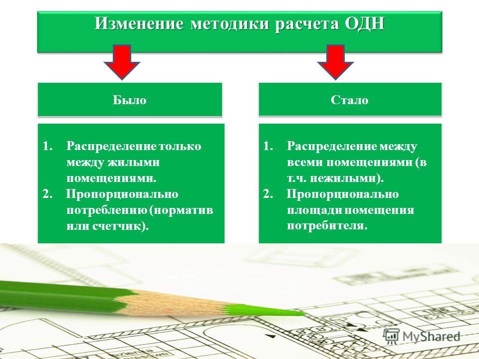 Изменение методики расчета ОДН Было 1.Распределение только между жилыми помещениями. 2. Пропорционально потреблению (норматив или счетчик). 1.Распределение только между жилыми помещениями. 2. Пропорционально потреблению (норматив или счетчик). Стало