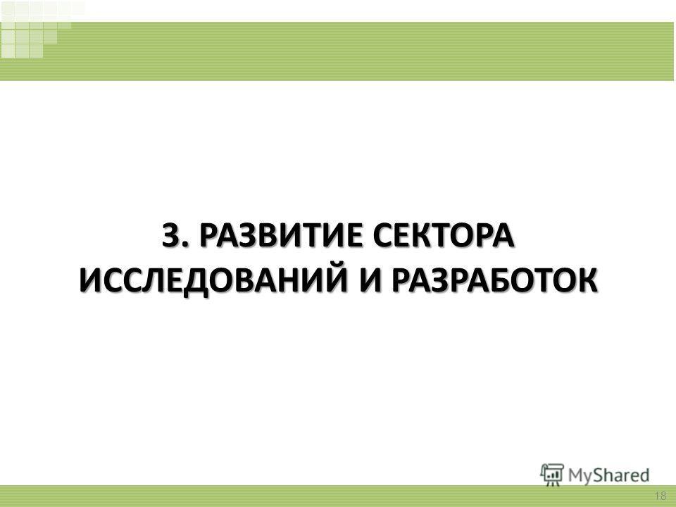 3. РАЗВИТИЕ СЕКТОРА ИССЛЕДОВАНИЙ И РАЗРАБОТОК 18