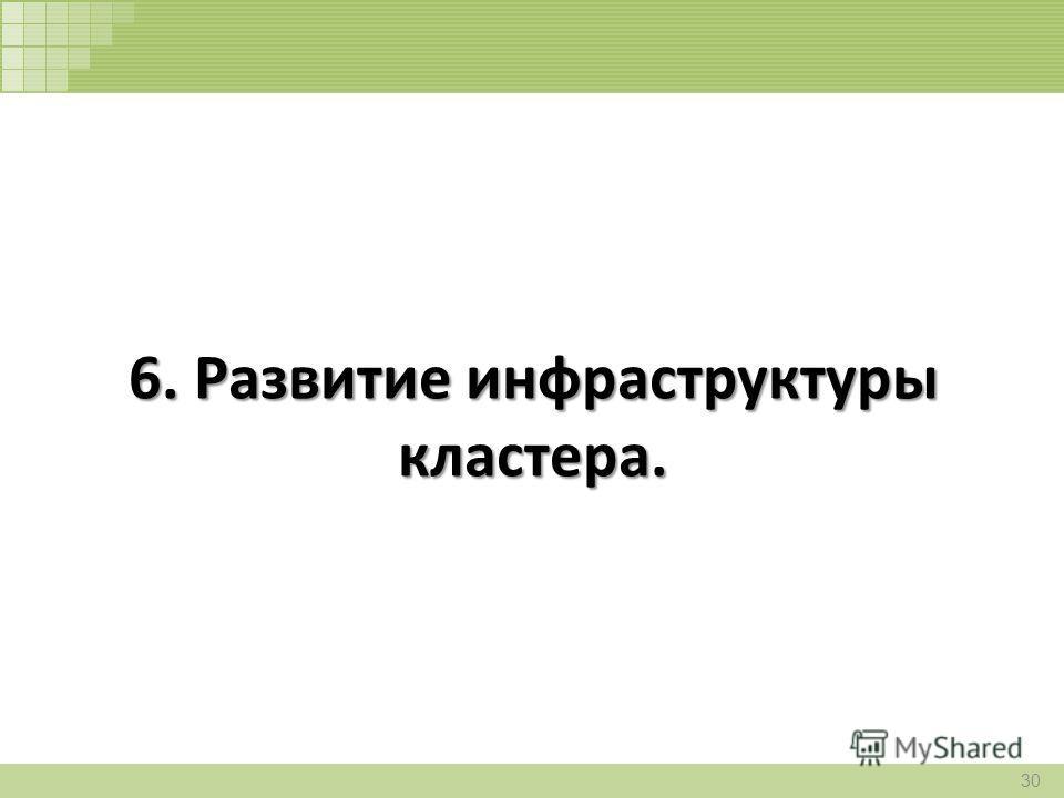 6. Развитие инфраструктуры кластера. 30