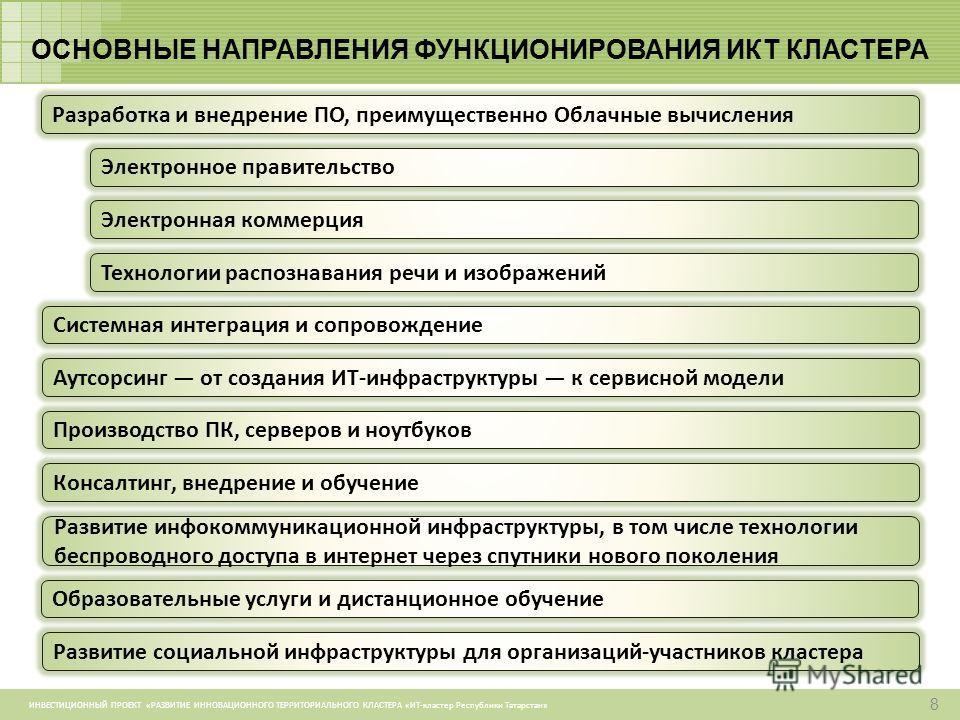 ДИВЕРСИФИКАЦИЯ ЭКОНОМИКИ МОНОГОРОДА ЗЕЛЕНОДОЛЬСКА ОСНОВНЫЕ НАПРАВЛЕНИЯ ФУНКЦИОНИРОВАНИЯ ИКТ КЛАСТЕРА ИНВЕСТИЦИОННЫЙ ПРОЕКТ «РАЗВИТИЕ ИННОВАЦИОННОГО ТЕРРИТОРИАЛЬНОГО КЛАСТЕРА «ИТ-кластер Республики Татарстан» 8 Разработка и внедрение ПО, преимуществен