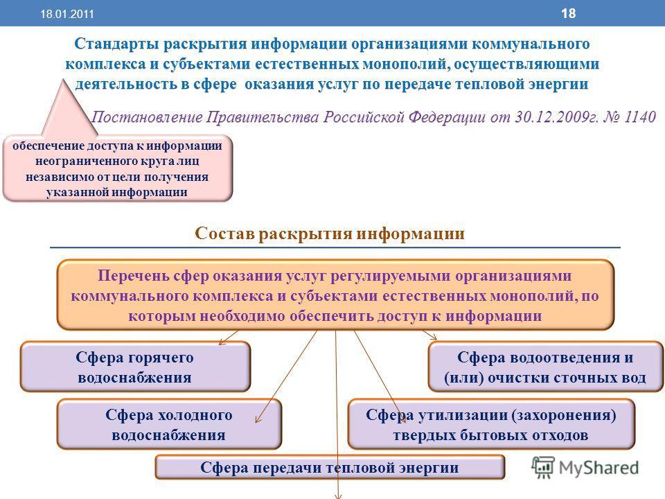 обеспечение доступа к информации неограниченного круга лиц независимо от цели получения указанной информации Перечень сфер оказания услуг регулируемыми организациями коммунального комплекса и субъектами естественных монополий, по которым необходимо о