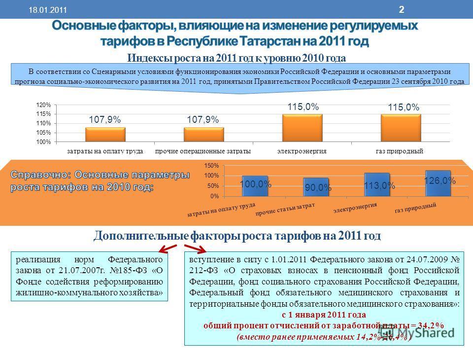 В соответствии со Сценарными условиями функционирования экономики Российской Федерации и основными параметрами прогноза социально-экономического развития на 2011 год, принятыми Правительством Российской Федерации 23 сентября 2010 года Индексы роста н