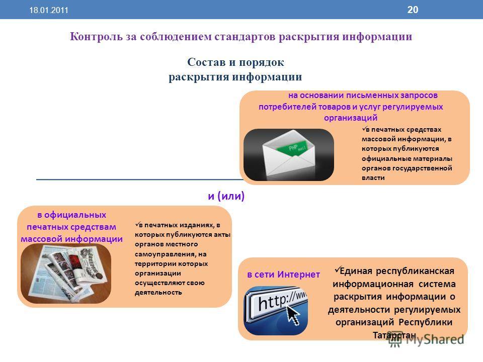 Контроль за соблюдением стандартов раскрытия информации на основании письменных запросов потребителей товаров и услуг регулируемых организаций в официальных печатных средствам массовой информации в сети Интернет в печатных средствах массовой информац