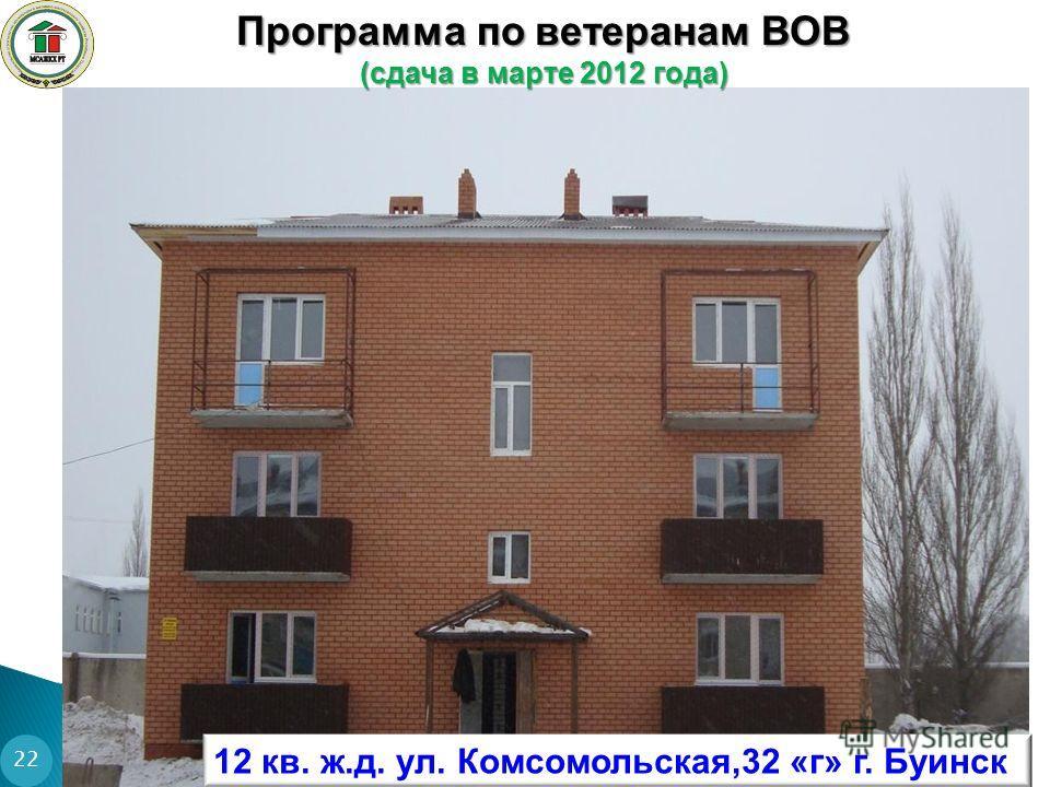 Программа по ветеранам ВОВ (сдача в марте 2012 года) 22 12 кв. ж.д. ул. Комсомольская,32 «г» г. Буинск