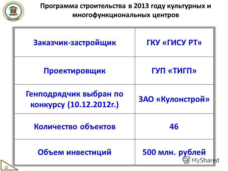 Программа строительства в 2013 году культурных и многофункциональных центров 22