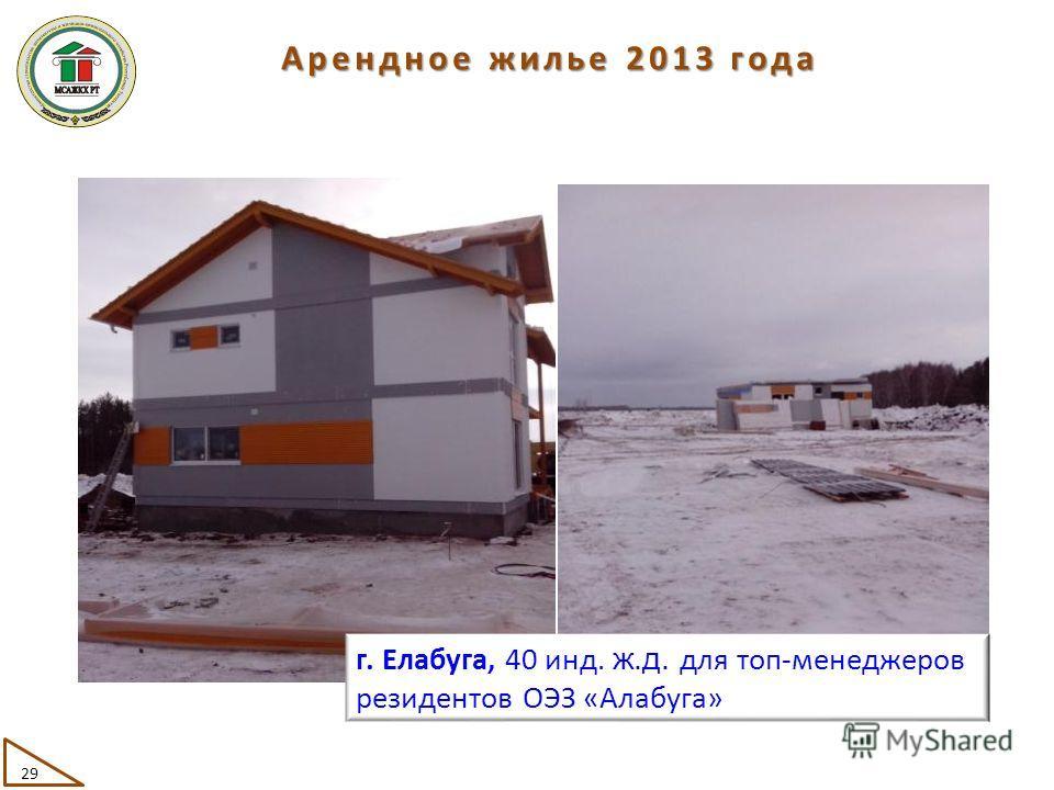 29 г. Елабуга, 40 инд. ж.д. для топ-менеджеров резидентов ОЭЗ «Алабуга» Арендное жилье 2013 года