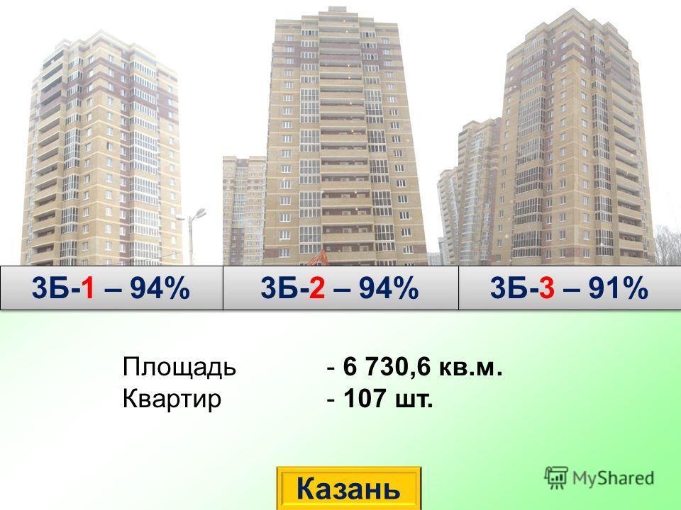 3Б-1 – 94% 3Б-3 – 91% 3Б-2 – 94% Казань Площадь - 6 730,6 кв.м. Квартир - 107 шт.