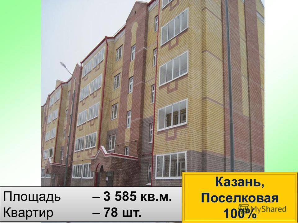 Площадь – 3 585 кв.м. Квартир – 78 шт. Площадь – 3 585 кв.м. Квартир – 78 шт. Казань, Поселковая 100%