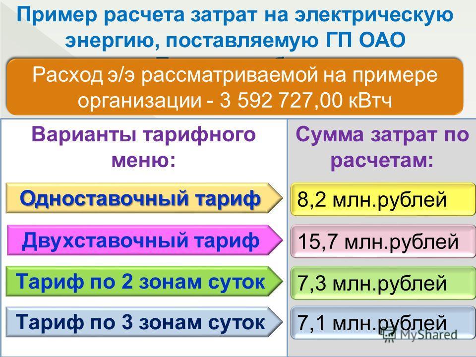Варианты тарифного меню: Сумма затрат по расчетам: Одноставочный тариф Пример расчета затрат на электрическую энергию, поставляемую ГП ОАО «Татэнергосбыт» Расход э/э рассматриваемой на примере организации - 3 592 727,00 кВтч 8,2 млн.рублей Двухставоч