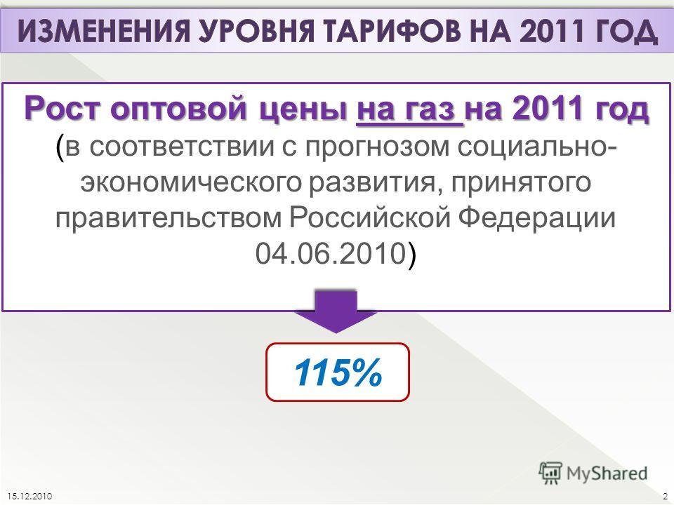 2 Рост оптовой цены на газ на 2011 год (в соответствии с прогнозом социально- экономического развития, принятого правительством Российской Федерации 04.06.2010) 115% 15.12.2010