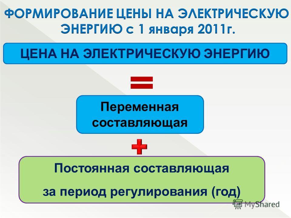 Переменная составляющая Постоянная составляющая за период регулирования (год) 9 15.12.2010