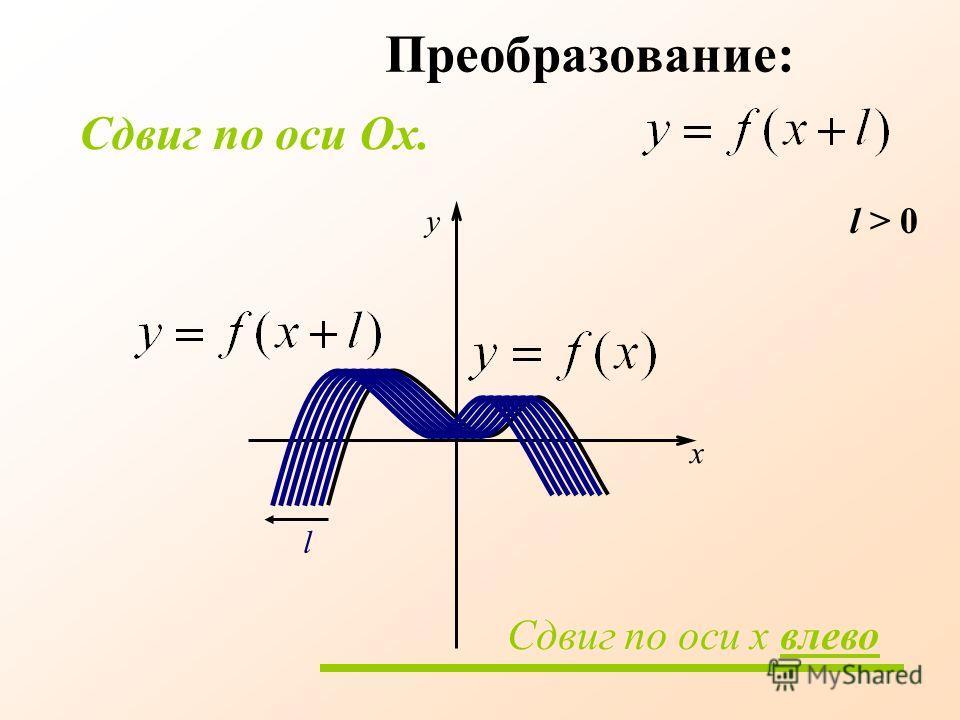 Преобразование: l > 0 l x y Сдвиг по оси x влево Сдвиг по оси Оx.Оx.