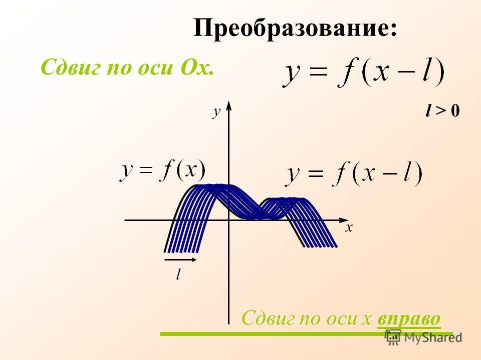 Преобразование: l > 0 l x y Сдвиг по оси x вправо Сдвиг по оси Оx.Оx.