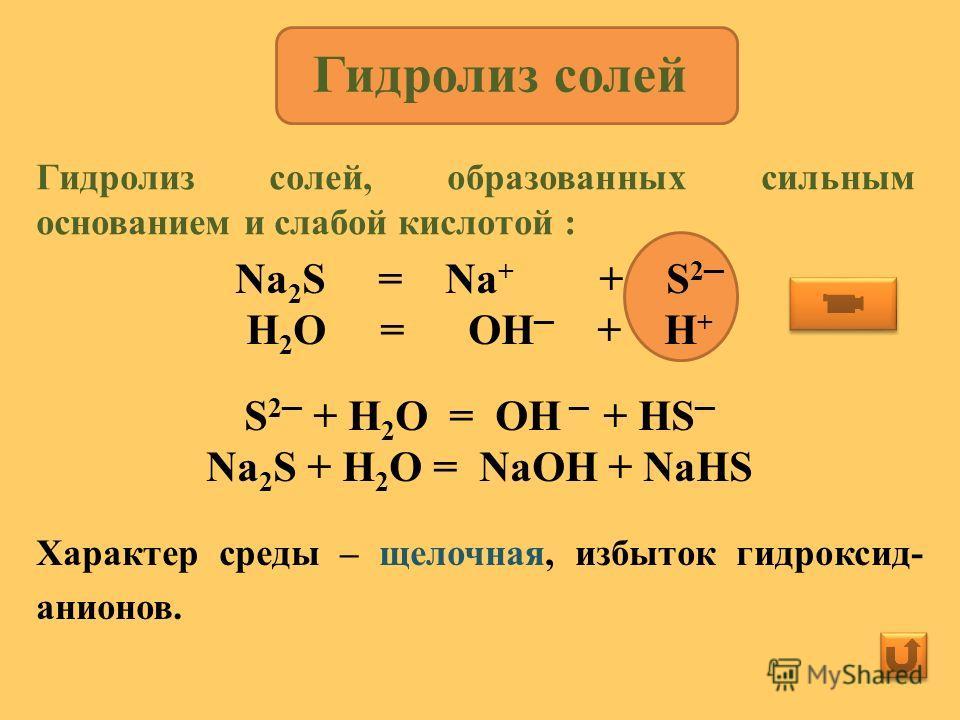 Na 2 S = Na + + S 2 H 2 O = OH + H + S 2 + H 2 O = OH + HS Na 2 S + H 2 O = NaOH + NaHS Характер среды – щелочная, избыток гидроксид- анионов. Гидролиз солей, образованных сильным основанием и слабой кислотой :