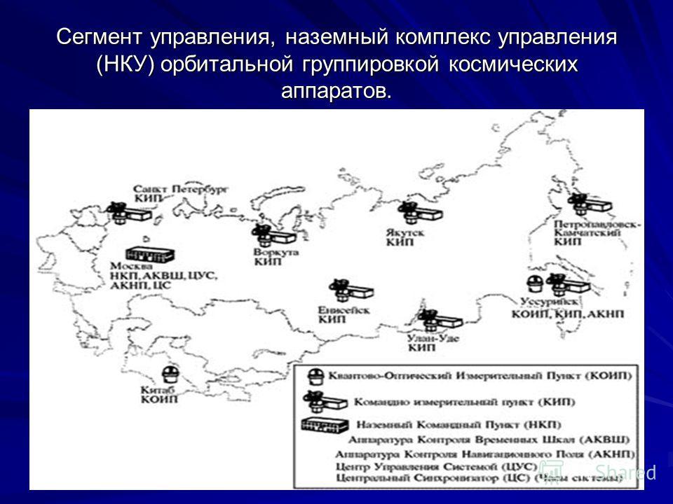 Cегмент управления, наземный комплекс управления (НКУ) орбитальной группировкой космических аппаратов.