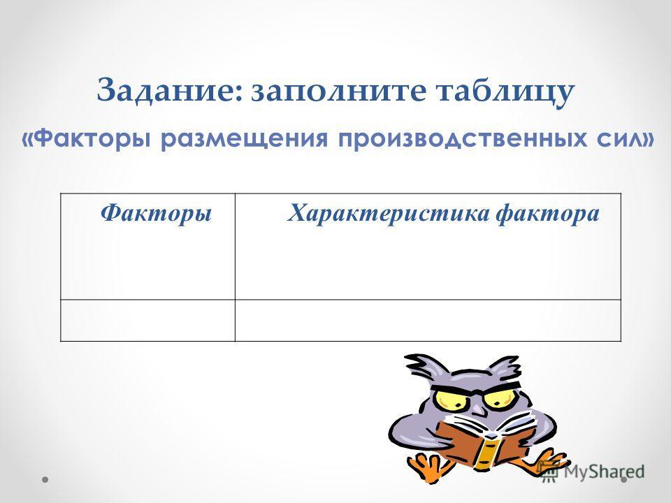 Задание: заполните таблицу «Факторы размещения производственных сил» Факторы Характеристика фактора