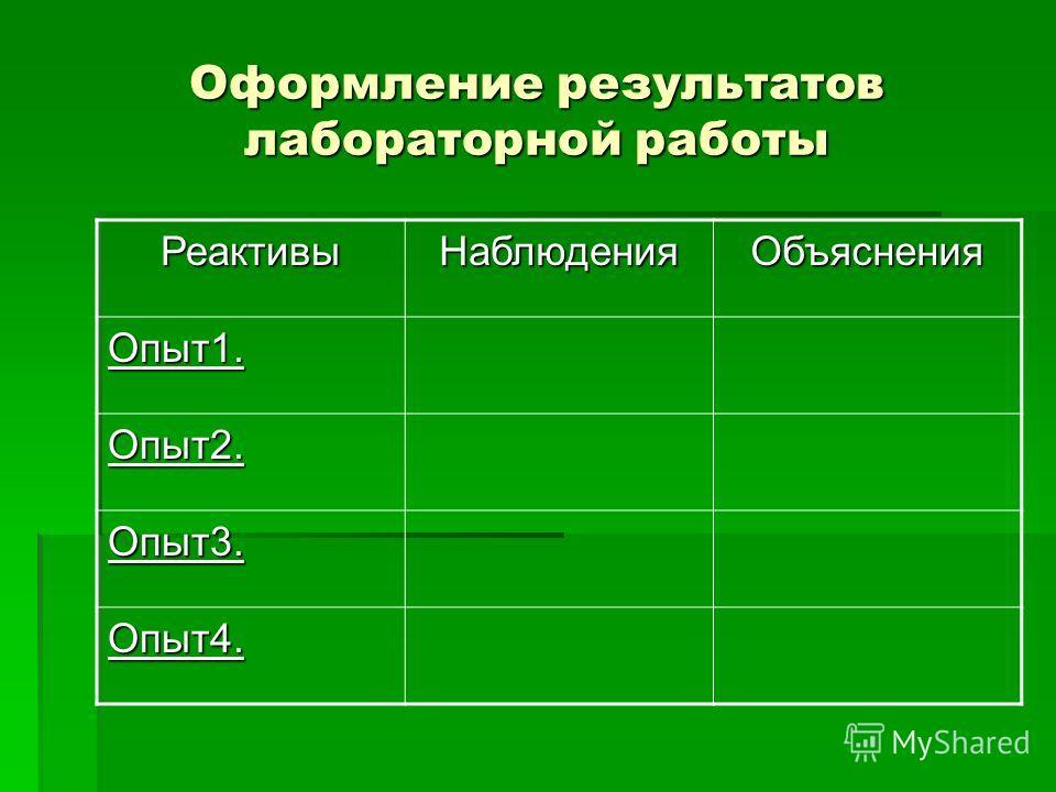 Оформление результатов лабораторной работы РеактивыНаблюденияОбъяснения Опыт1. Опыт2. Опыт3. Опыт4.