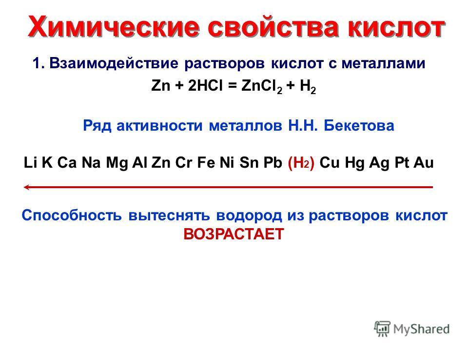 Химические свойства кислот 1. Взаимодействие растворов кислот с металлами Zn + 2HCl = ZnCl 2 + H 2 Ряд активности металлов Н.Н. Бекетова Li K Ca Na Mg Al Zn Cr Fe Ni Sn Pb (H 2 ) Cu Hg Ag Pt Au Способность вытеснять водород из растворов кислот ВОЗРАС