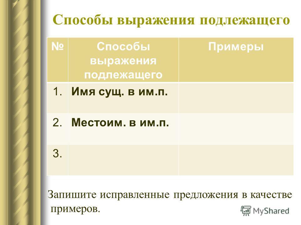 Способы выражения подлежащего Способы выражения подлежащего Примеры 1.Имя сущ. в им.п. 2.Местоим. в им.п. 3. Запишите исправленные предложения в качестве примеров.