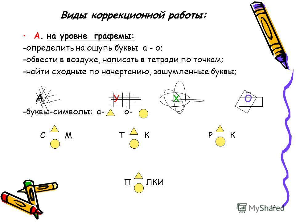 14 Виды коррекционной работы: А. на уровне графемы: -определить на ощупь буквы а - о; -обвести в воздухе, написать в тетради по точкам; -найти сходные по начертанию, зашумленные буквы; А У Х О -буквы-символы: а- о- С М Т К Р К П ЛКИ