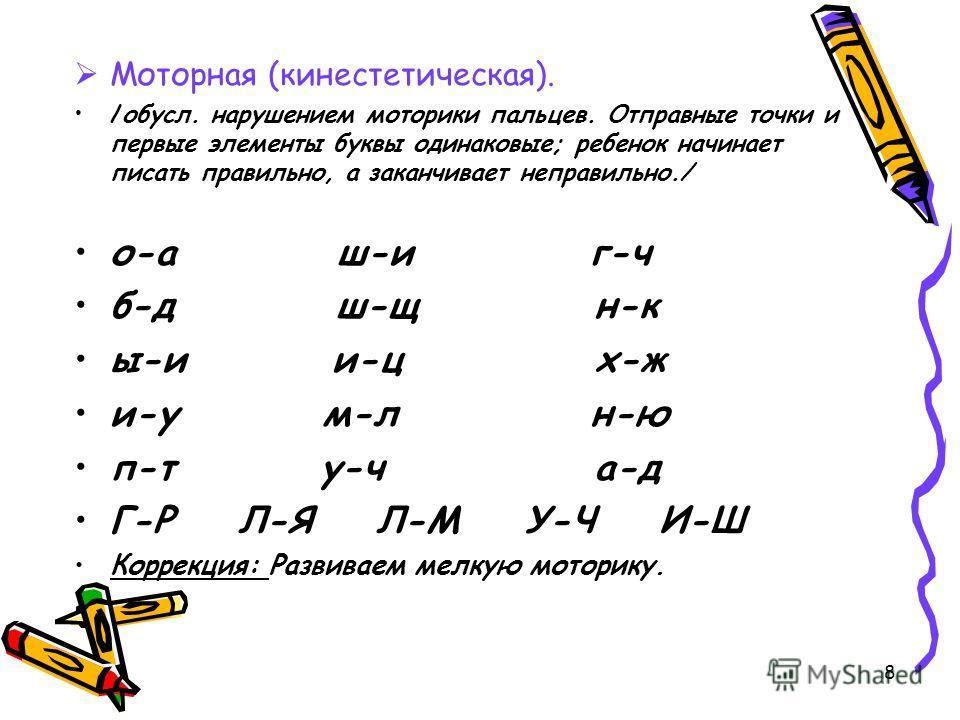 8 Моторная (кинестетическая). /обусл. нарушением моторики пальцев. Отправные точки и первые элементы буквы одинаковые; ребенок начинает писать правильно, а заканчивает неправильно./ о-а ш-и г-ч б-д ш-щ н-к ы-и и-ц х-ж и-у м-л н-ю п-т у-ч а-д Г-Р Л-Я