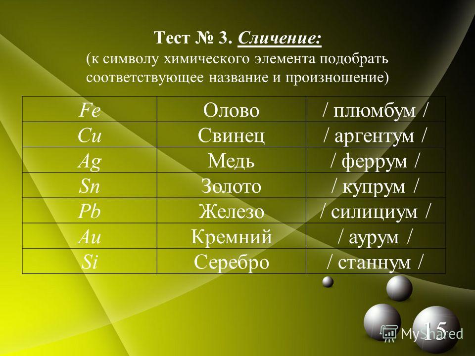 Тест 3. Сличение: (к символу химического элемента подобрать соответствующее название и произношение) FeОлово/ плюмбум / CuСвинец/ аргентум / AgМедь/ феррум / SnЗолото/ купрум / PbЖелезо/ силициум / AuКремний/ аурум / SiСеребро/ станнум / 15
