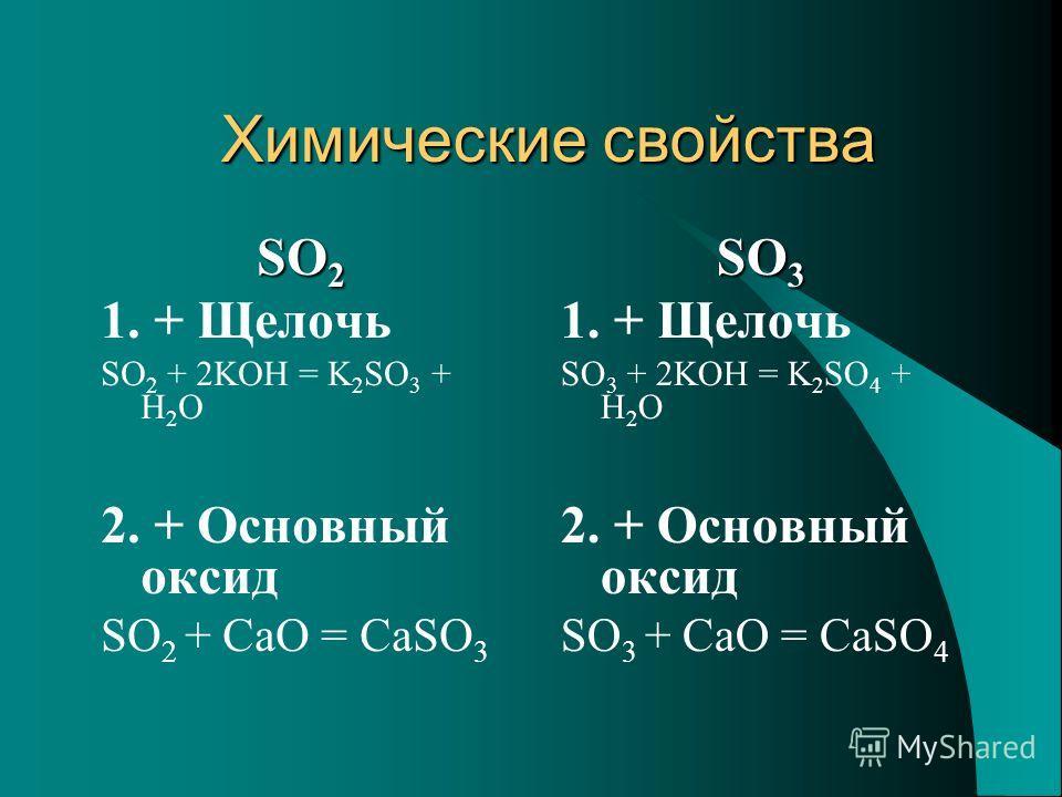 Химические свойства SO 2 1. + Щелочь SO 2 + 2KOH = K 2 SO 3 + H 2 O 2. + Основный оксид SO 2 + CaO = CaSO 3 SO 3 1. + Щелочь SO 3 + 2KOH = K 2 SO 4 + H 2 O 2. + Основный оксид SO 3 + CaO = CaSO 4