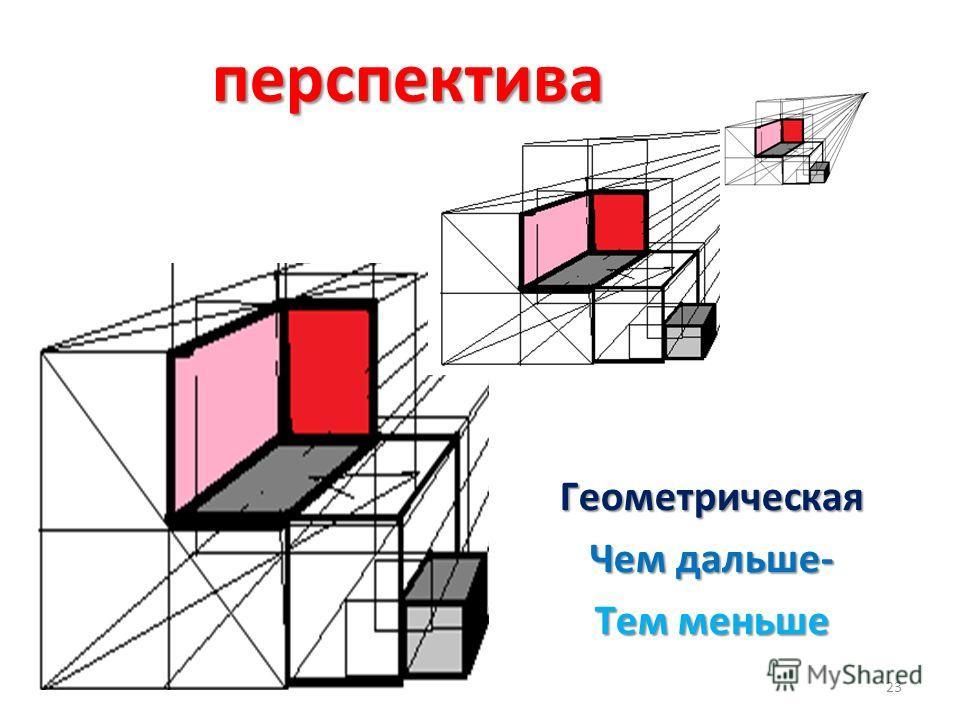 перспектива Геометрическая Чем дальше- Тем меньше 23