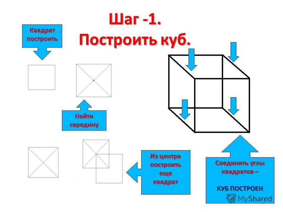 Шаг -1. Построить куб. 29 Квадратпостроить Найти середину Из центра построить еще квадрат Соединить углы квадратов – КУБ ПОСТРОЕН