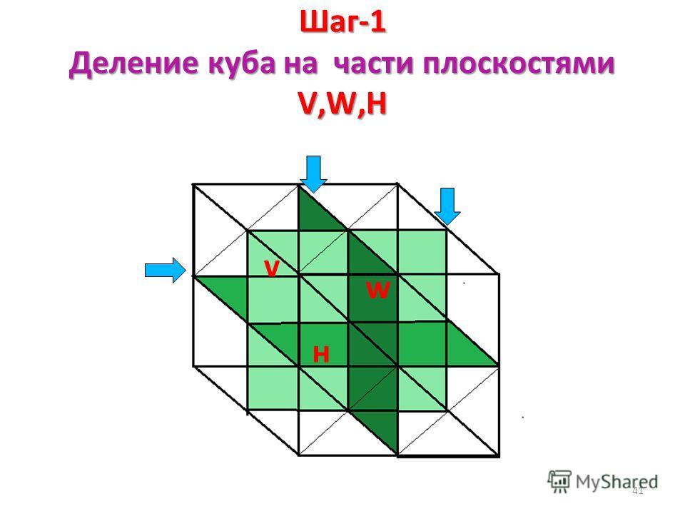 Шаг-1 Деление куба на части плоскостями V,W,H 41 н v w