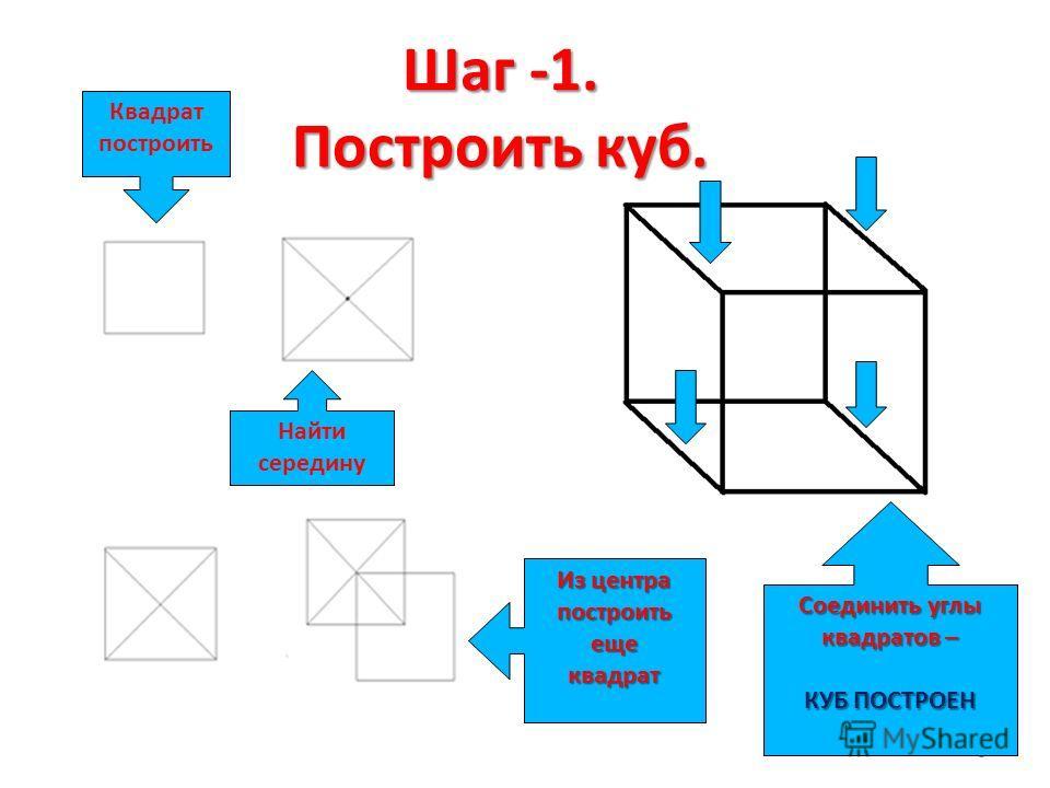 Шаг -1. Построить куб. 5 Квадрат построить Найти середину Из центра построить еще квадрат Соединить углы квадратов – КУБ ПОСТРОЕН