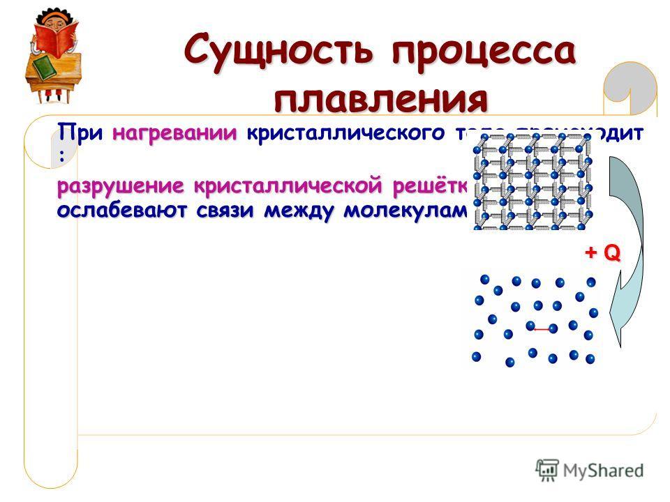 Сущность процесса плавления нагревании При нагревании кристаллического тела происходит : разрушение кристаллической решётки, так как ослабевают связи между молекулами + Q