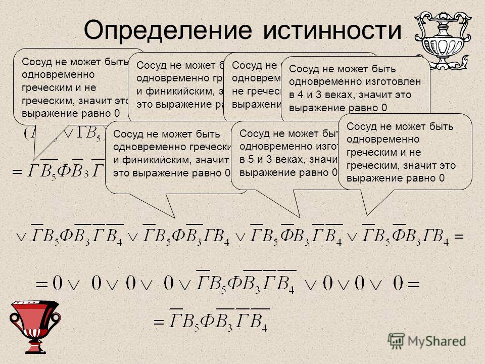 Определение истинности формулы Упростим высказывание Сосуд не может быть одновременно греческим и не греческим, значит это выражение равно 0 Сосуд не может быть одновременно греческим и финикийским, значит это выражение равно 0 Сосуд не может быть од