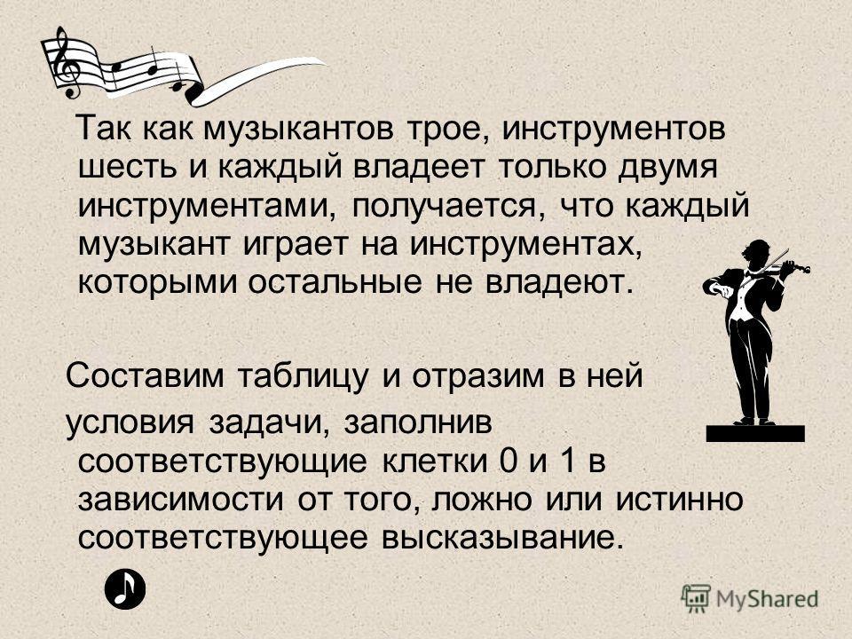 Так как музыкантов трое, инструментов шесть и каждый владеет только двумя инструментами, получается, что каждый музыкант играет на инструментах, которыми остальные не владеют. Составим таблицу и отразим в ней условия задачи, заполнив соответствующие