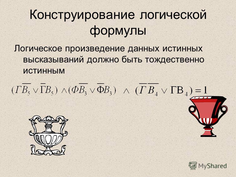Конструирование логической формулы Логическое произведение данных истинных высказываний должно быть тождественно истинным