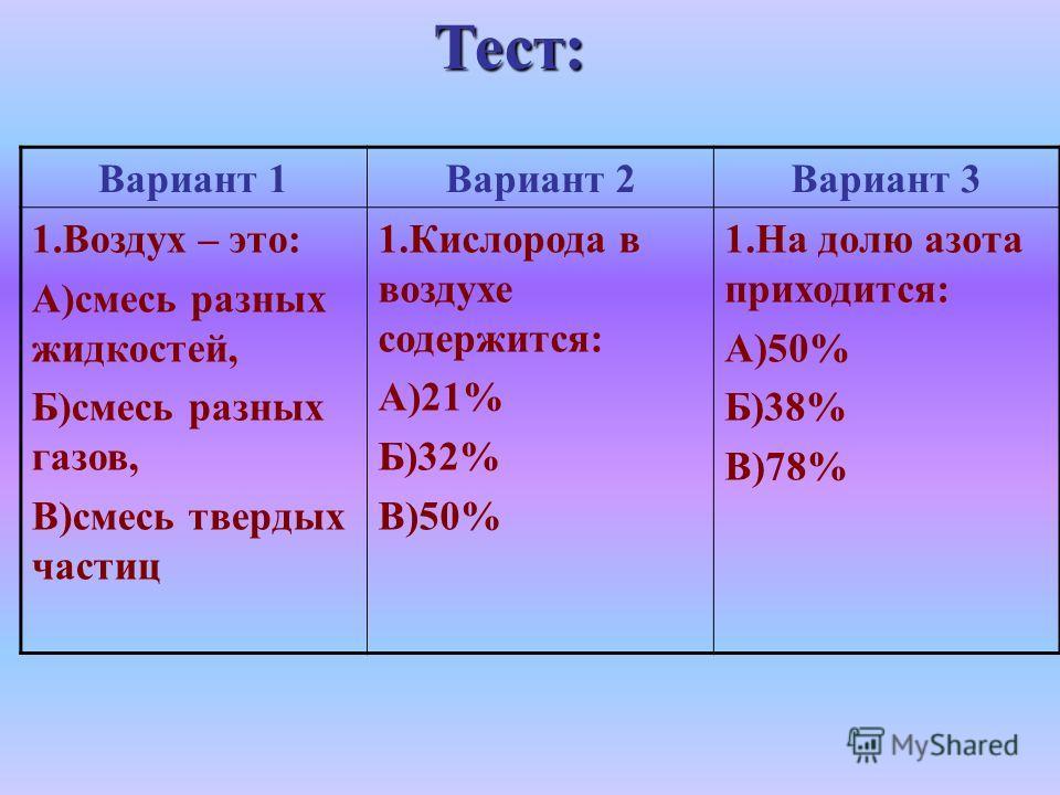 Тест: Вариант 1Вариант 2Вариант 3 1.Воздух – это: А)смесь разных жидкостей, Б)смесь разных газов, В)смесь твердых частиц 1.Кислорода в воздухе содержится: А)21% Б)32% В)50% 1.На долю азота приходится: А)50% Б)38% В)78%