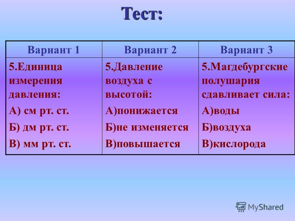 Тест: Вариант 1Вариант 2Вариант 3 5.Единица измерения давления: А) см рт. ст. Б) дм рт. ст. В) мм рт. ст. 5.Давление воздуха с высотой: А)понижается Б)не изменяется В)повышается 5.Магдебургские полушария сдавливает сила: А)воды Б)воздуха В)кислорода