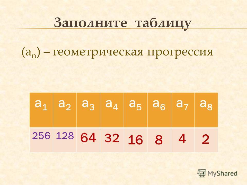 Заполните таблицу а1а1 а2а2 а3а3 а4а4 а5а5 а6а6 а7а7 а8а8 256128 (а n ) – геометрическая прогрессия 64 32 168 4 2