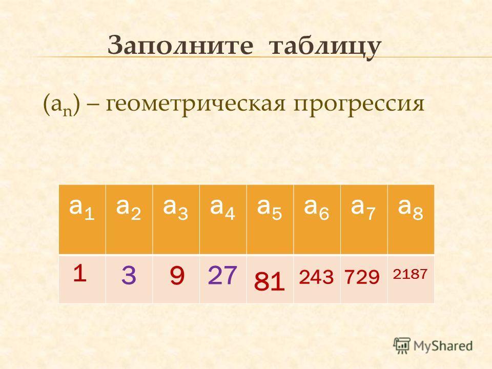 Заполните таблицу а1а1 а2а2 а3а3 а4а4 а5а5 а6а6 а7а7 а8а8 327 (а n ) – геометрическая прогрессия 9 1 81 243729 2187