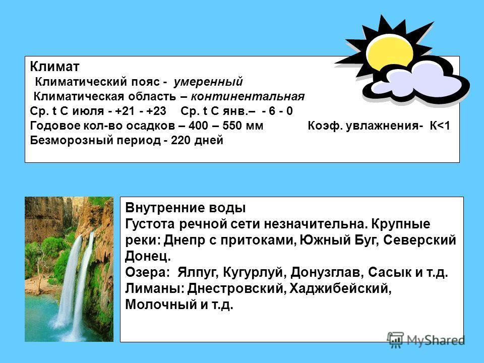 Климат Климатический пояс - умеренный Климатическая область – континентальная Ср. t С июля - +21 - +23 Ср. t С янв.– - 6 - 0 Годовое кол-во осадков – 400 – 550 мм Коэф. увлажнения- К