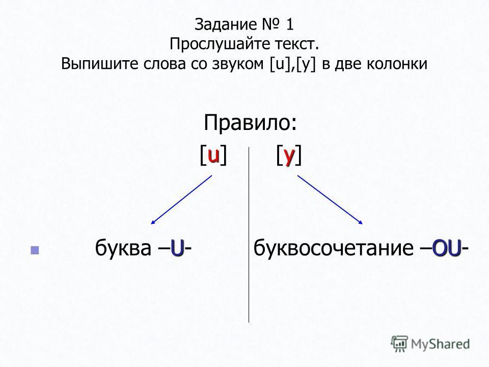 Задание 1 Прослушайте текст. Выпишите слова со звуком [u],[y] в две колонки Правило: [u] [y] буква –U- буквосочетание –OU- буква –U- буквосочетание –OU-