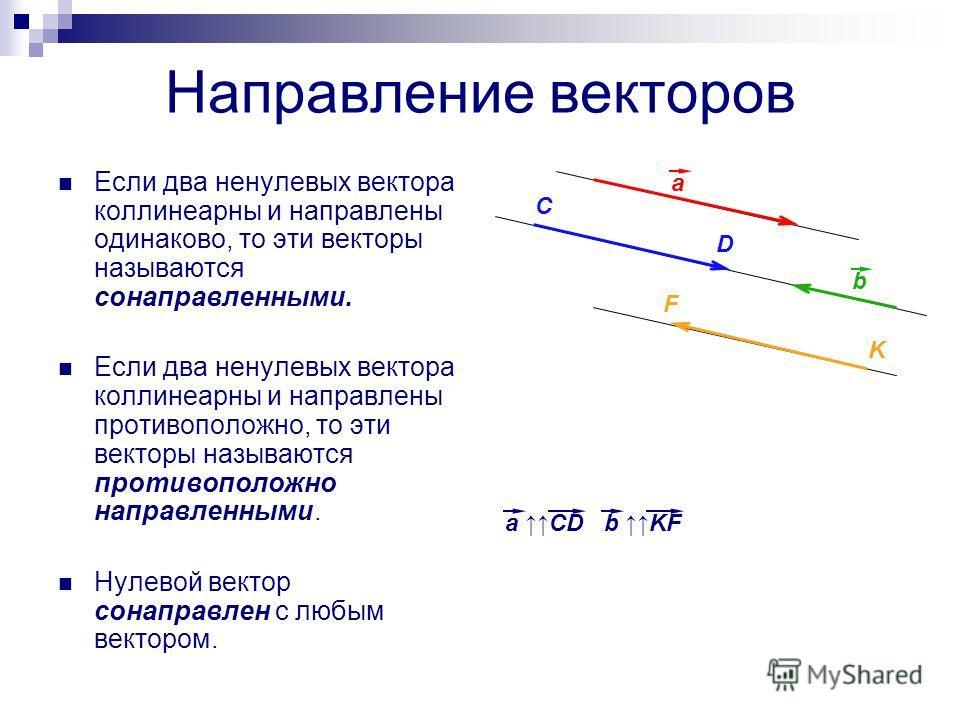 Направление векторов Если два ненулевых вектора коллинеарны и направлены одинаково, то эти векторы называются сонаправленными. Если два ненулевых вектора коллинеарны и направлены противоположно, то эти векторы называются противоположно направленными.