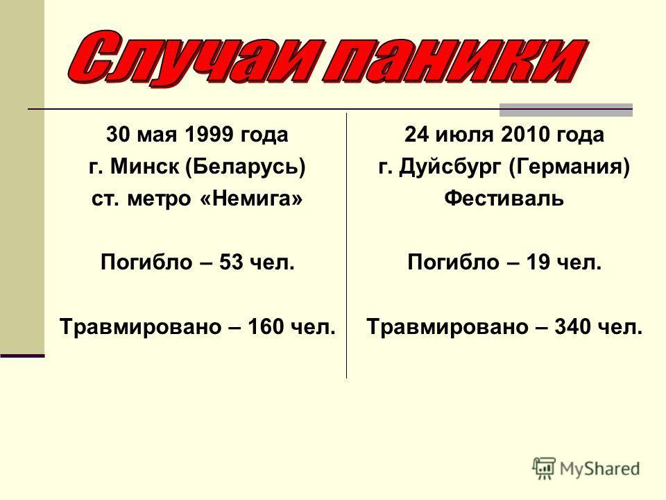 30 мая 1999 года г. Минск (Беларусь) ст. метро «Немига» Погибло – 53 чел. Травмировано – 160 чел. 24 июля 2010 года г. Дуйсбург (Германия) Фестиваль Погибло – 19 чел. Травмировано – 340 чел.