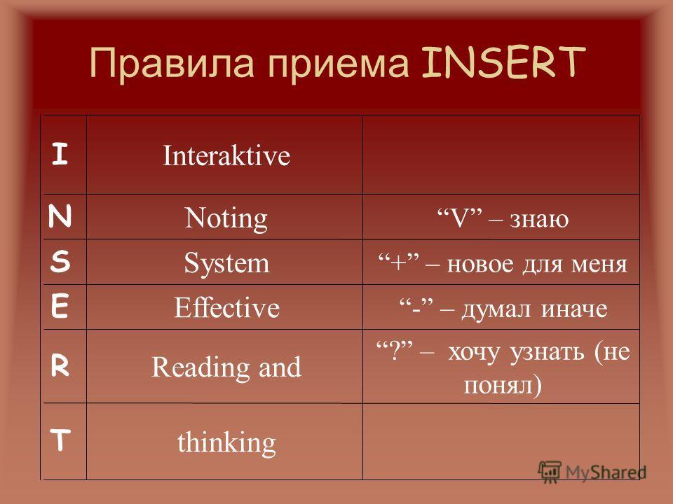 Правила приема INSERT thinking T ? – хочу узнать (не понял) Reading and R - – думал иначе Effective E + – новое для меня System S V – знаю Noting N Interaktive I