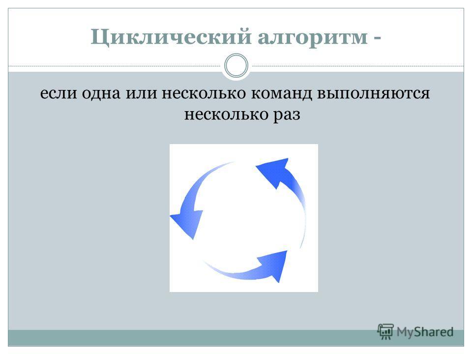 Циклический алгоритм - если одна или несколько команд выполняются несколько раз