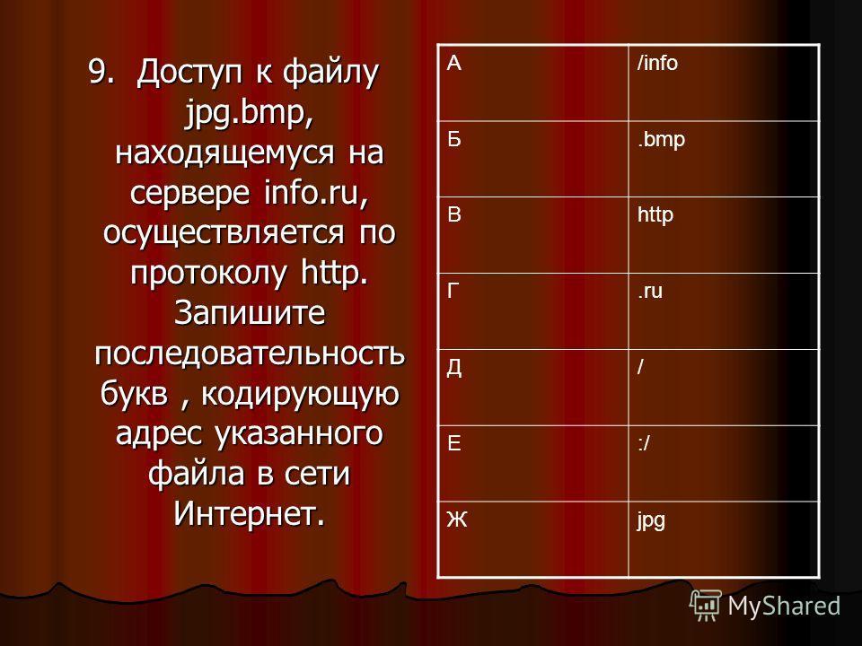9. Доступ к файлу jpg.bmp, находящемуся на сервере info.ru, осуществляется по протоколу http. Запишите последовательность букв, кодирующую адрес указанного файла в сети Интернет. А/info Б.bmp Вhttp Г.ru Д/ Е:/ Жjpg