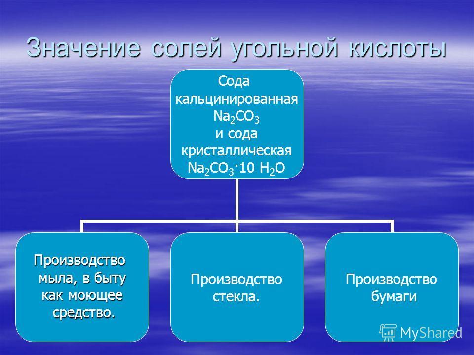 Значение солей угольной кислоты Сода кальцинированная Na2CO3 и сода кристаллическая Na 2 CO 3 ·10 H 2 O Производство мыла, в быту как моющее средство. средство. Производство стекла. Производство бумаги